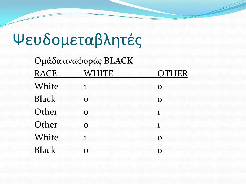Ψευδομεταβλητές Ομάδα αναφοράς BLACK RACEWHITEOTHER White10 Black00 Other01 White10 Black00