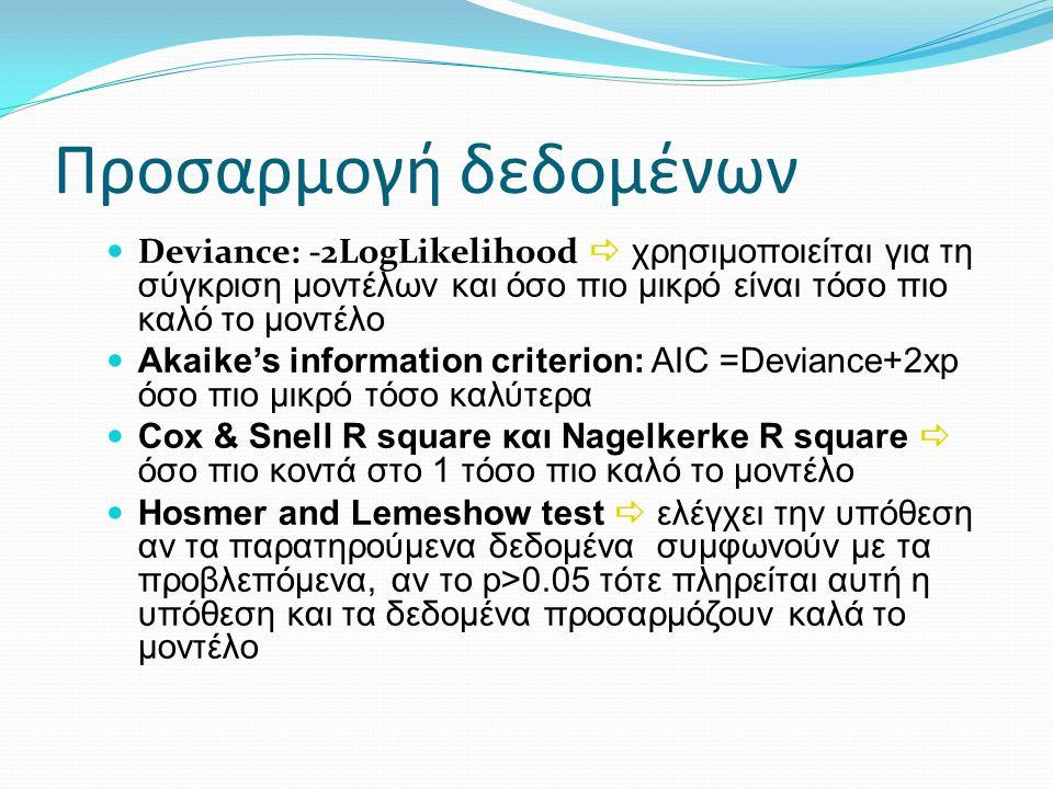 Προσαρμογή δεδομένων Deviance: -2LogLikelihood  χρησιμοποιείται για τη σύγκριση μοντέλων και όσο πιο μικρό είναι τόσο πιο καλό το μοντέλο Akaike's in