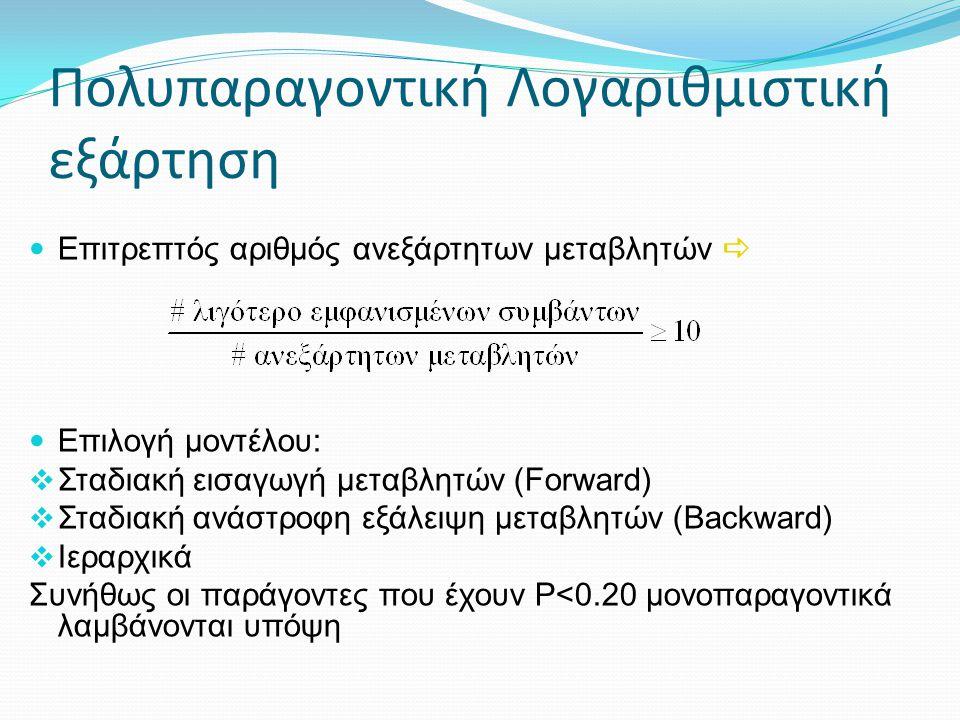 Πολυπαραγοντική Λογαριθμιστική εξάρτηση Επιτρεπτός αριθμός ανεξάρτητων μεταβλητών  Επιλογή μοντέλου:  Σταδιακή εισαγωγή μεταβλητών (Forward)  Σταδιακή ανάστροφη εξάλειψη μεταβλητών (Backward)  Ιεραρχικά Συνήθως οι παράγοντες που έχουν P<0.20 μονοπαραγοντικά λαμβάνονται υπόψη