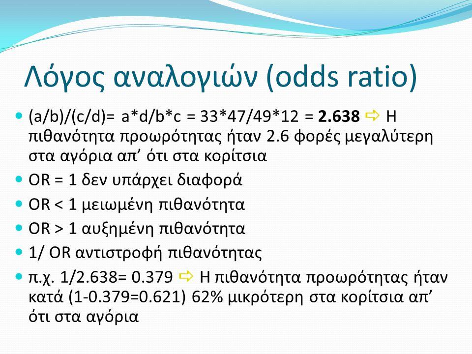 Λόγος αναλογιών (odds ratio) (a/b)/(c/d)= a*d/b*c = 33*47/49*12 = 2.638  Η πιθανότητα προωρότητας ήταν 2.6 φορές μεγαλύτερη στα αγόρια απ' ότι στα κορίτσια OR = 1 δεν υπάρχει διαφορά OR < 1 μειωμένη πιθανότητα OR > 1 αυξημένη πιθανότητα 1/ OR αντιστροφή πιθανότητας π.χ.