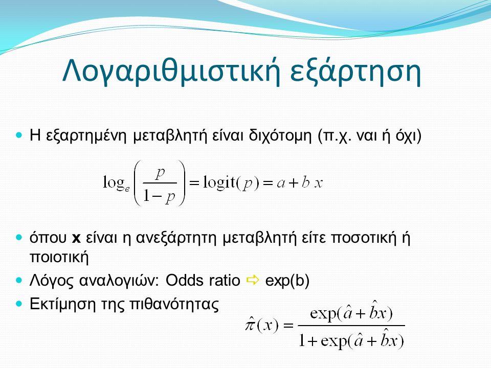 Λογαριθμιστική εξάρτηση Η εξαρτημένη μεταβλητή είναι διχότομη (π.χ. ναι ή όχι) όπου x είναι η ανεξάρτητη μεταβλητή είτε ποσοτική ή ποιοτική Λόγος αναλ