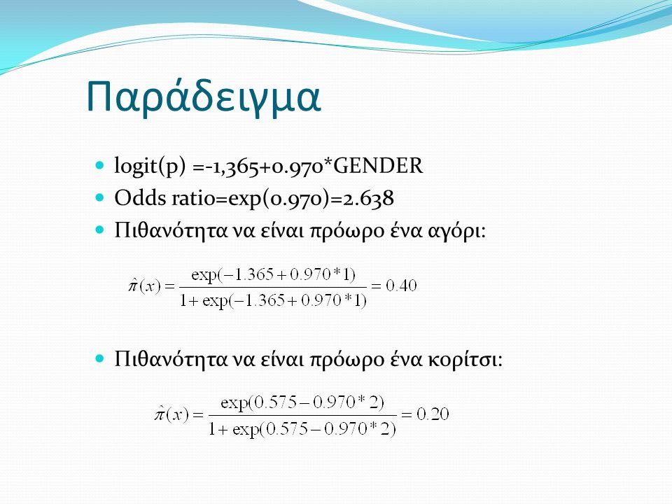 Παράδειγμα logit(p) =-1,365+0.970*GENDER Odds ratio=exp(0.970)=2.638 Πιθανότητα να είναι πρόωρο ένα αγόρι: Πιθανότητα να είναι πρόωρο ένα κορίτσι: