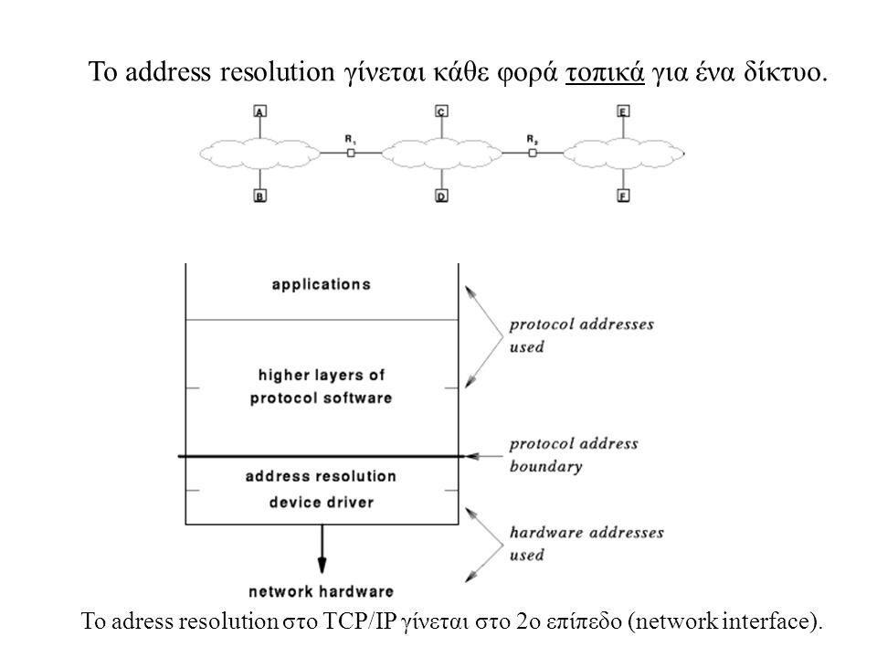 Το address resolution γίνεται κάθε φορά τοπικά για ένα δίκτυο.