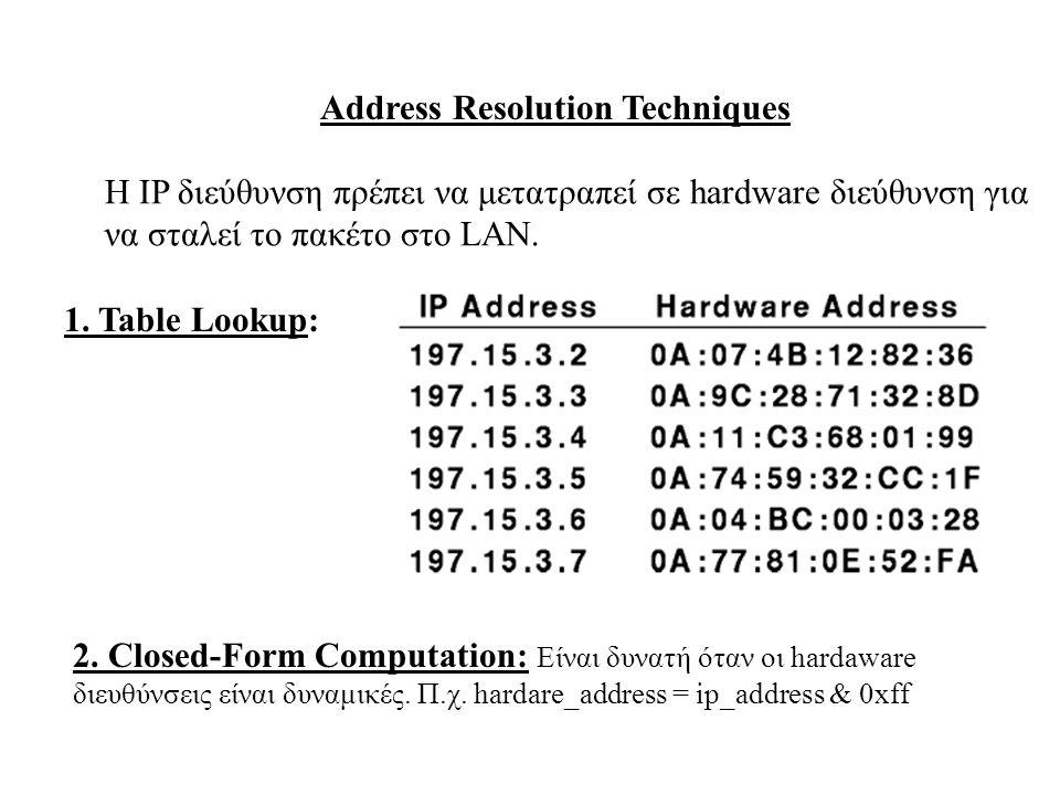 Αddress Resolution Techniques 1. Table Lookup: H IP διεύθυνση πρέπει να μετατραπεί σε hardware διεύθυνση για να σταλεί το πακέτο στο LAN. 2. Closed-Fo