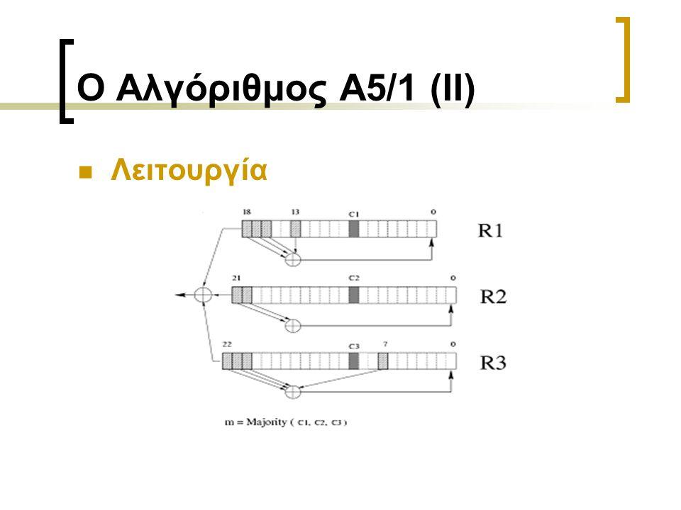 Ο Αλγόριθμος A5/1 (ΙΙ) Λειτουργία