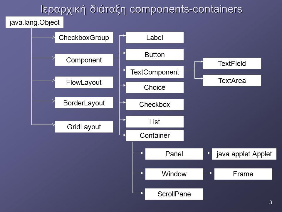 44 Interface KeyListener ActionListener AdjustmentListener ComponentListener ContainerListener FocusListener ItemListener KeyListener MouseListener MouseMotionListener TextListener WindowListener java.lang.Object java.util.EventListener