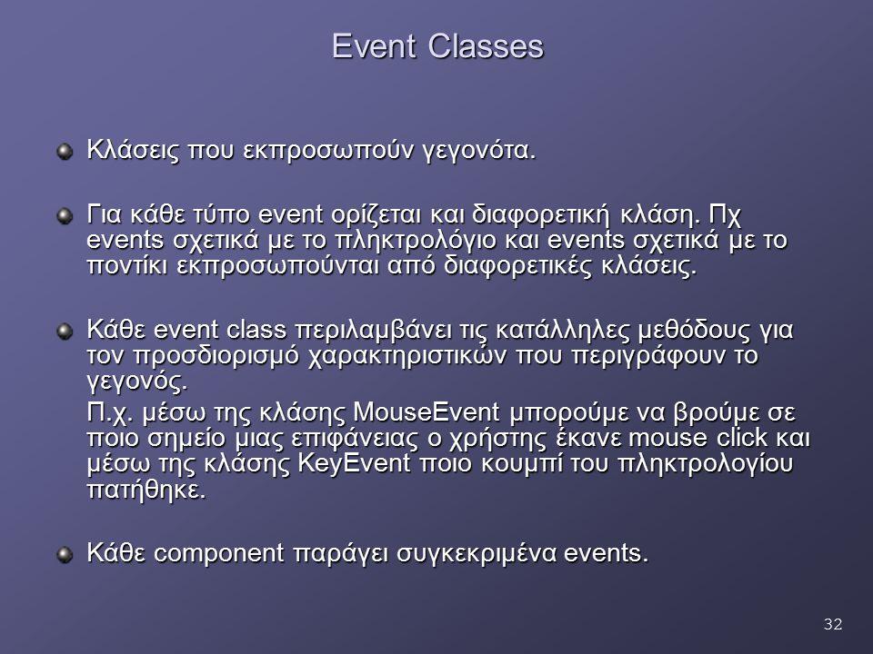 32 Event Classes Κλάσεις που εκπροσωπούν γεγονότα. Για κάθε τύπο event ορίζεται και διαφορετική κλάση. Πχ events σχετικά με το πληκτρολόγιο και events
