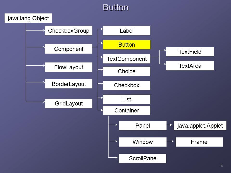 7Button Εκτελούν κώδικα όταν επιλεγούν με mouse click Κατασκευαστές: Button ( ); Button ( String buttonLabel ); Μέθοδοι: void setLabel ( String buttonLabel ); String getLabel ( );