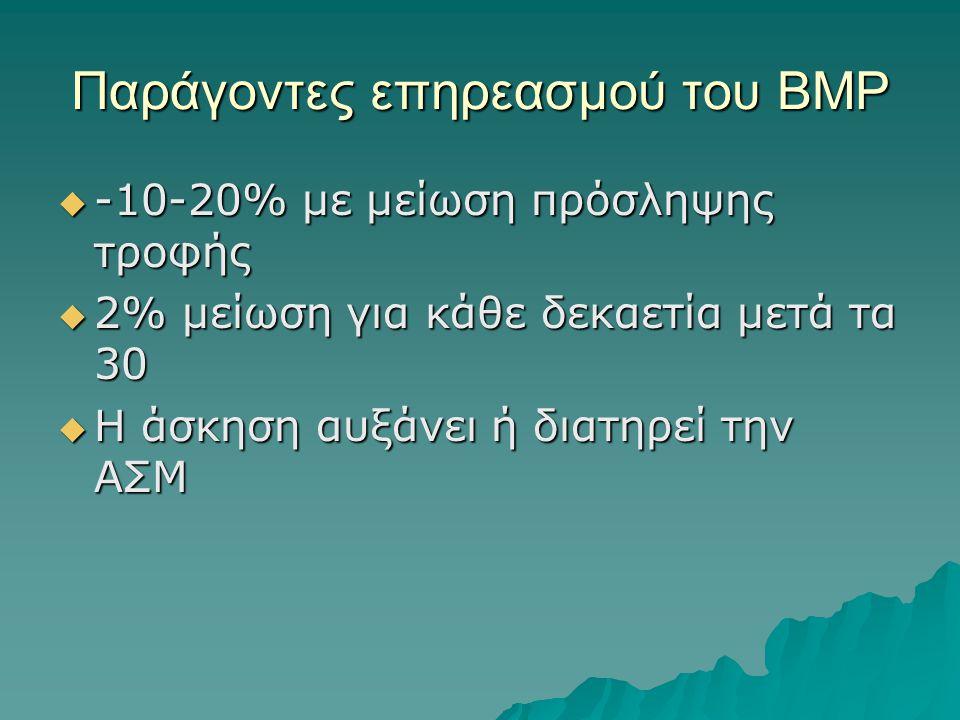 Παράγοντες επηρεασμού του ΒΜΡ  -10-20% με μείωση πρόσληψης τροφής  2% μείωση για κάθε δεκαετία μετά τα 30  Η άσκηση αυξάνει ή διατηρεί την ΑΣΜ