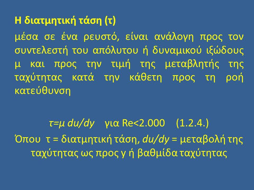 Από την εξίσωση (1.2.4.) βγαίνει η τιμή του συντελεστού του δυναμικού ιξώδους: μ=τ/(du/dy), [μ]=FT/L 2 =M/LT (1.2.5.)