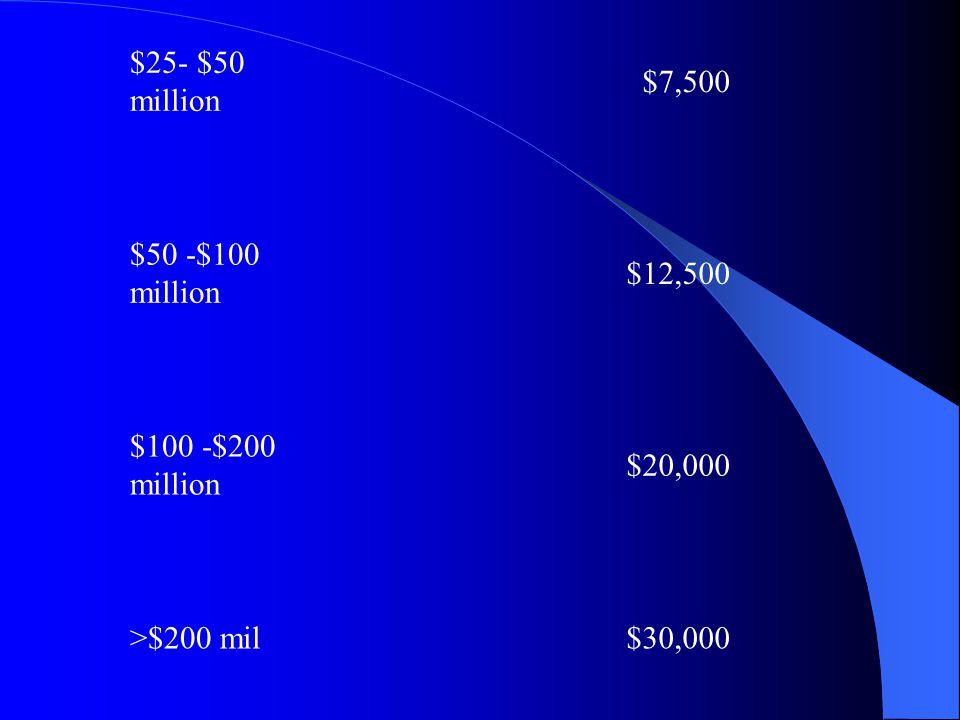 $25- $50 million $7,500 $50 -$100 million $12,500 $100 -$200 million $20,000 >$200 mil$30,000