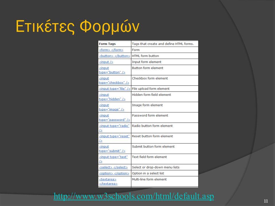 Ετικέτες Φορμών 11 http://www.w3schools.com/html/default.asp