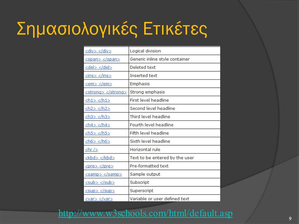Σημασιολογικές Ετικέτες 9 http://www.w3schools.com/html/default.asp