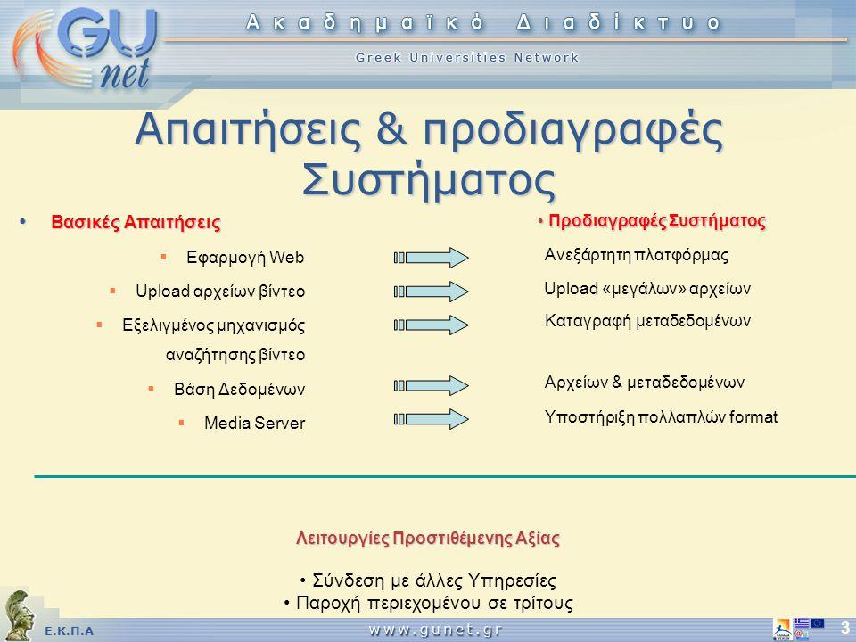 Ε.Κ.Π.Α 3 Απαιτήσεις & προδιαγραφές Συστήματος Βασικές Απαιτήσεις Βασικές Απαιτήσεις  Εφαρμογή Web  Upload αρχείων βίντεο  Εξελιγμένος μηχανισμός αναζήτησης βίντεο  Βάση Δεδομένων  Media Server Ανεξάρτητη πλατφόρμας Προδιαγραφές Συστήματος Προδιαγραφές Συστήματος Upload «μεγάλων» αρχείων Καταγραφή μεταδεδομένων Υποστήριξη πολλαπλών format Αρχείων & μεταδεδομένων Λειτουργίες Προστιθέμενης Αξίας Σύνδεση με άλλες Υπηρεσίες Παροχή περιεχομένου σε τρίτους
