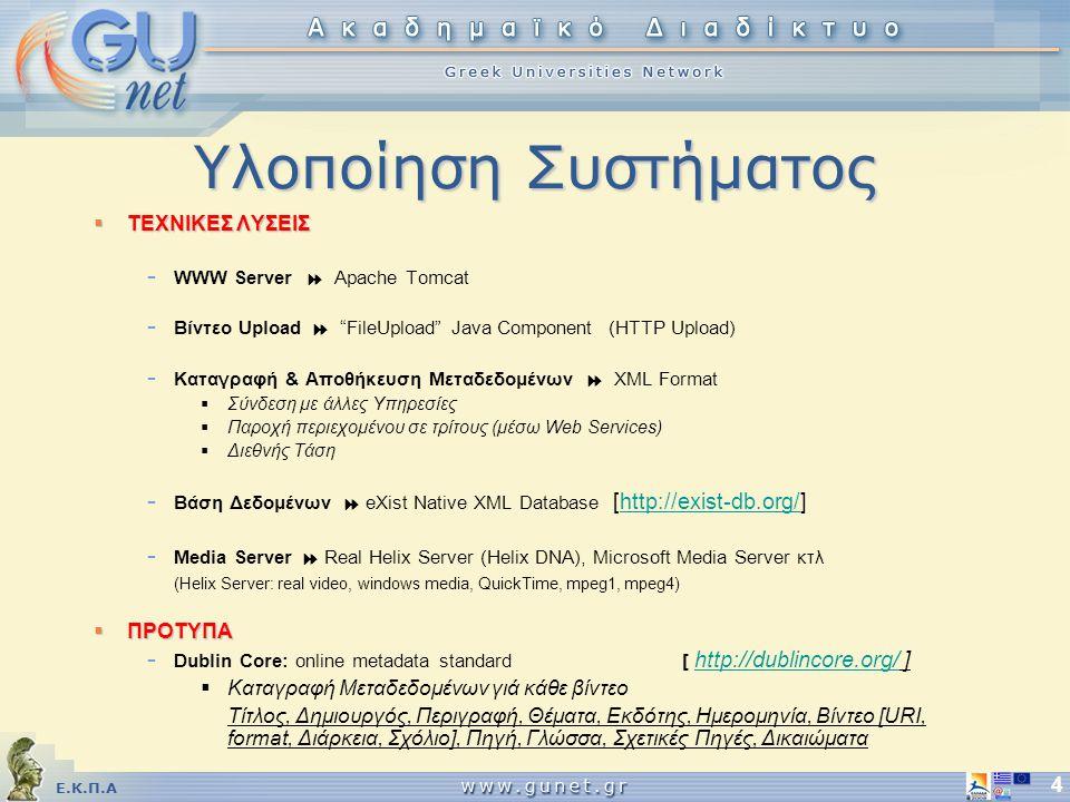 Ε.Κ.Π.Α 4  ΤΕΧΝΙΚΕΣ ΛΥΣΕΙΣ - WWW Server  Apache Tomcat - Βίντεο Upload  FileUpload Java Component (HTTP Upload) - Καταγραφή & Αποθήκευση Μεταδεδομένων  XML Format  Σύνδεση με άλλες Υπηρεσίες  Παροχή περιεχομένου σε τρίτους (μέσω Web Services)  Διεθνής Τάση - Βάση Δεδομένων  eXist Native XML Database [http://exist-db.org/]http://exist-db.org/ - Media Server  Real Helix Server (Helix DNA), Microsoft Media Server κτλ (Helix Server: real video, windows media, QuickTime, mpeg1, mpeg4)  ΠΡΟΤΥΠΑ - Dublin Core: online metadata standard[ http://dublincore.org/ ] http://dublincore.org/  Καταγραφή Μεταδεδομένων γιά κάθε βίντεο Τίτλος, Δημιουργός, Περιγραφή, Θέματα, Εκδότης, Ημερομηνία, Βίντεο [URI, format, Διάρκεια, Σχόλιο], Πηγή, Γλώσσα, Σχετικές Πηγές, Δικαιώματα Υλοποίηση Συστήματος