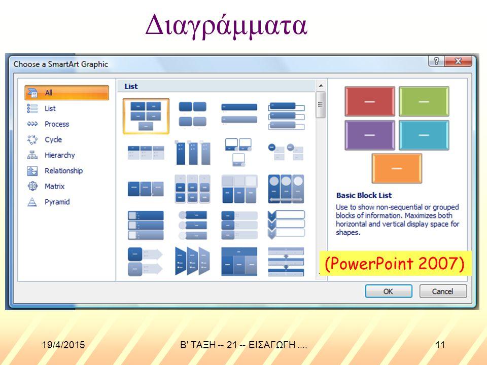 19/4/2015Β' ΤΑΞΗ -- 21 -- ΕΙΣΑΓΩΓΗ....10 Γράφημα (PowerPoint 2007)