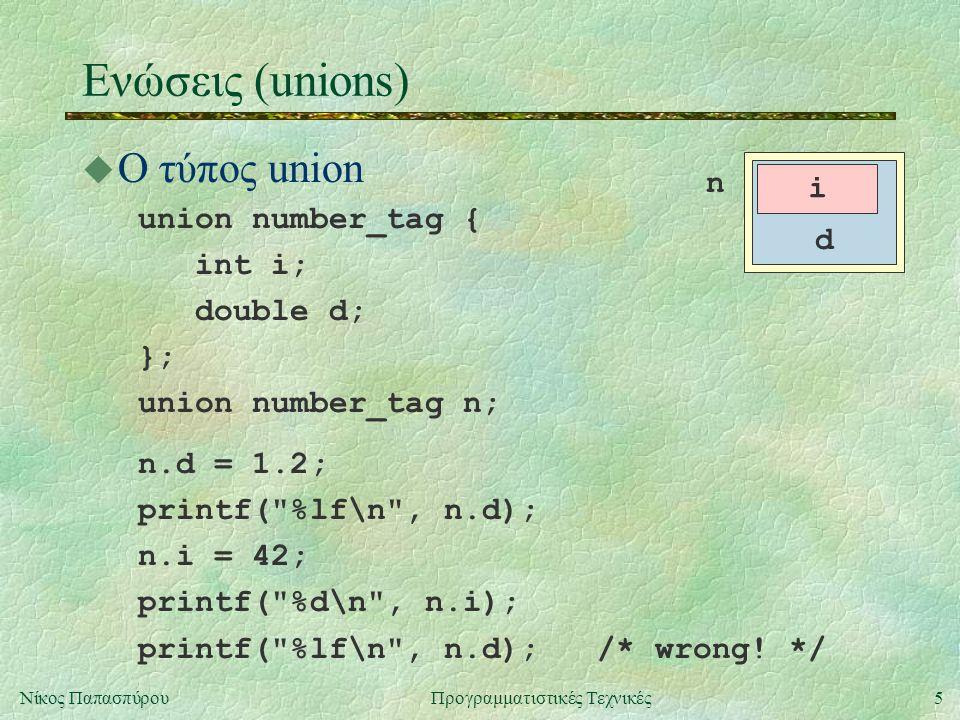 5Νίκος ΠαπασπύρουΠρογραμματιστικές Τεχνικές Ενώσεις (unions) u Ο τύπος union union number_tag { int i; double d; }; union number_tag n; d i n n.d = 1.2; printf( %lf\n , n.d); n.i = 42; printf( %d\n , n.i); printf( %lf\n , n.d); /* wrong.