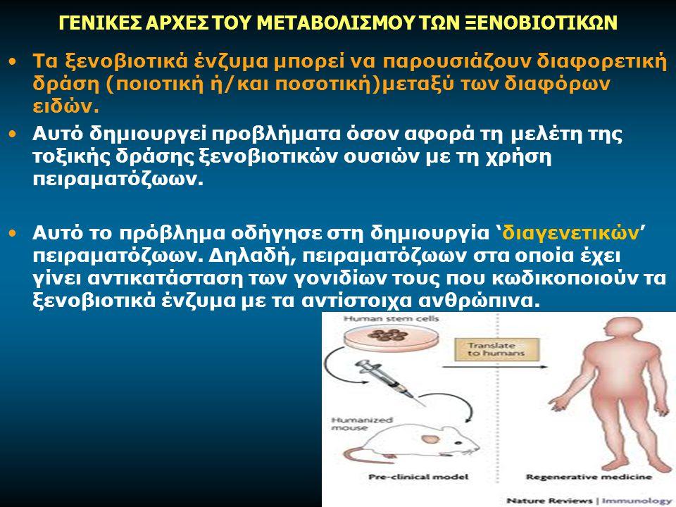 Τα ξενοβιοτικά ένζυμα μπορεί να παρουσιάζουν διαφορετική δράση (ποιοτική ή/και ποσοτική)μεταξύ των διαφόρων ειδών.