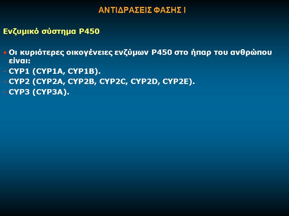 ΑΝΤΙΔΡΑΣΕΙΣ ΦΑΣΗΣ Ι Ενζυμικό σύστημα Ρ450 Οι κυριότερες οικογένειες ενζύμων Ρ450 στο ήπαρ του ανθρώπου είναι: -CYP1 (CYP1A, CYP1B).