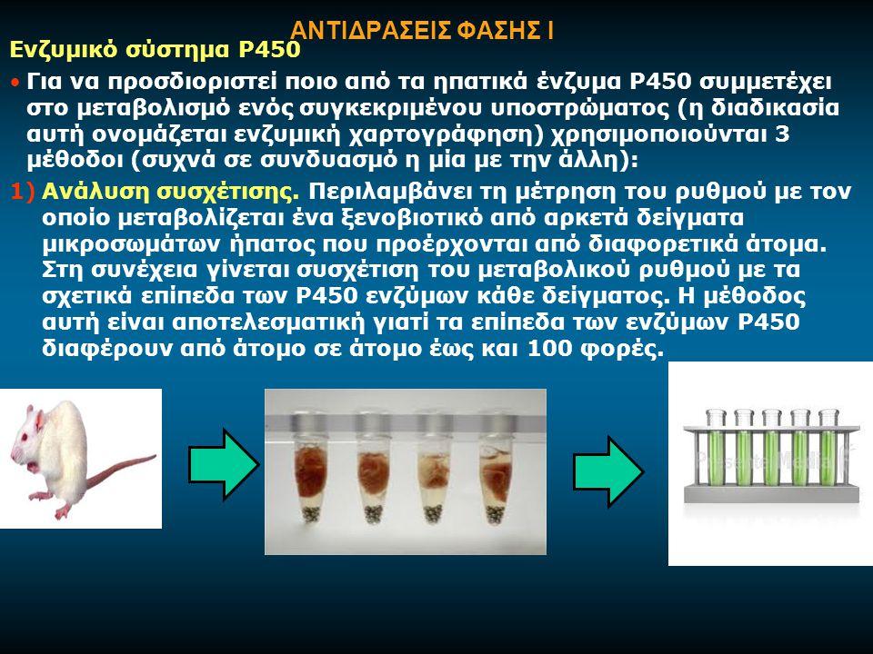 ΑΝΤΙΔΡΑΣΕΙΣ ΦΑΣΗΣ Ι Ενζυμικό σύστημα Ρ450 Για να προσδιοριστεί ποιο από τα ηπατικά ένζυμα Ρ450 συμμετέχει στο μεταβολισμό ενός συγκεκριμένου υποστρώματος (η διαδικασία αυτή ονομάζεται ενζυμική χαρτογράφηση) χρησιμοποιούνται 3 μέθοδοι (συχνά σε συνδυασμό η μία με την άλλη): 1)Ανάλυση συσχέτισης.