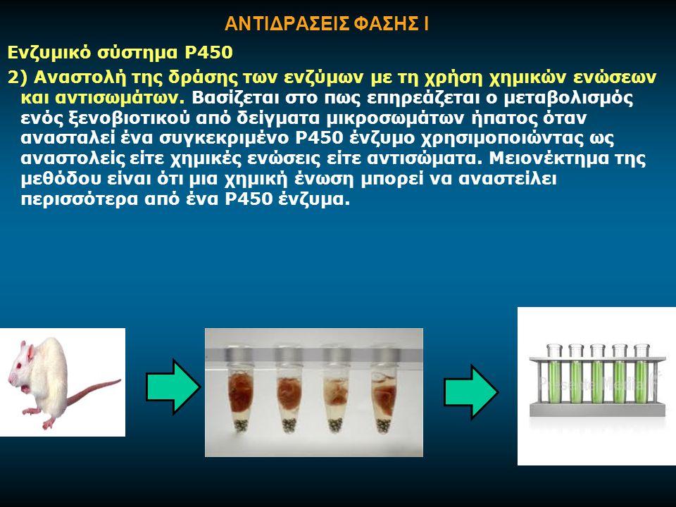 ΑΝΤΙΔΡΑΣΕΙΣ ΦΑΣΗΣ Ι Ενζυμικό σύστημα Ρ450 2) Αναστολή της δράσης των ενζύμων με τη χρήση χημικών ενώσεων και αντισωμάτων.