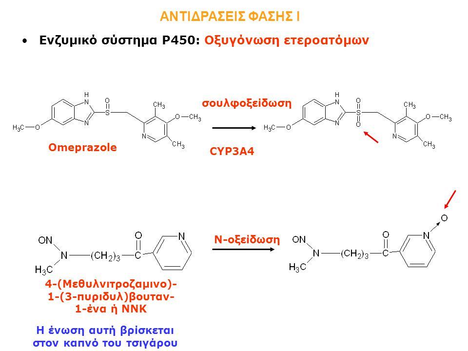 Ενζυμικό σύστημα Ρ450: Οξυγόνωση ετεροατόμων ΑΝΤΙΔΡΑΣΕΙΣ ΦΑΣΗΣ Ι Omeprazole CYP3A4 σουλφοξείδωση 4-(Μεθυλνιτροζαμινο)- 1-(3-πυριδυλ)βουταν- 1-ένα ή ΝΝΚ Η ένωση αυτή βρίσκεται στον καπνό του τσιγάρου Ν-οξείδωση