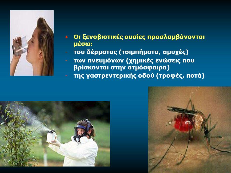 Οι ξενοβιοτικές ουσίες προσλαμβάνονται μέσω: -του δέρματος (τσιμπήματα, αμυχές) -των πνευμόνων (χημικές ενώσεις που βρίσκονται στην ατμόσφαιρα) -της γαστρεντερικής οδού (τροφές, ποτά)