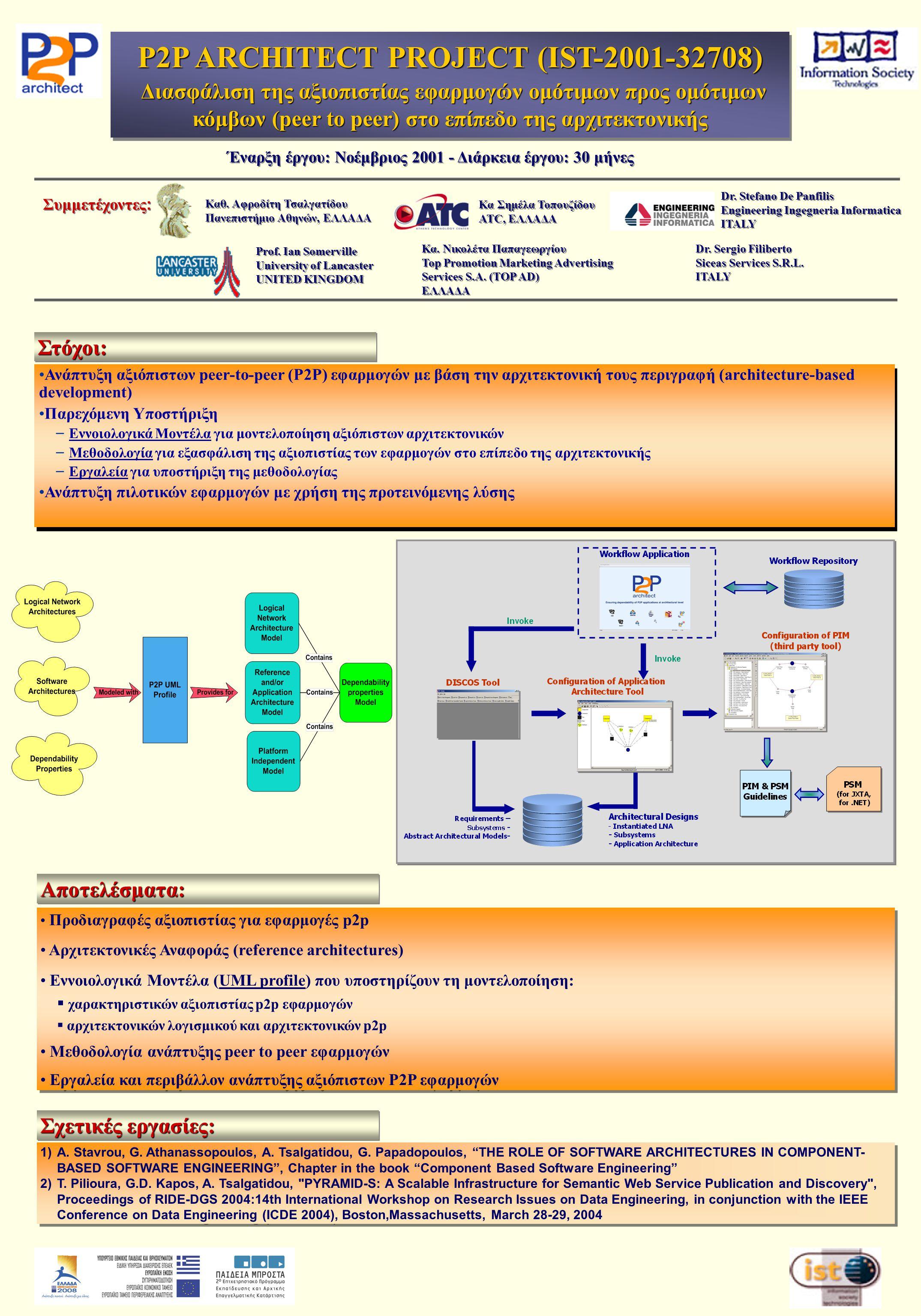 P2P ARCHITECT PROJECT (IST-2001-32708) Διασφάλιση της αξιοπιστίας εφαρμογών ομότιμων προς ομότιμων κόμβων (peer to peer) στο επίπεδο της αρχιτεκτονικής Διασφάλιση της αξιοπιστίας εφαρμογών ομότιμων προς ομότιμων κόμβων (peer to peer) στο επίπεδο της αρχιτεκτονικής P2P ARCHITECT PROJECT (IST-2001-32708) Διασφάλιση της αξιοπιστίας εφαρμογών ομότιμων προς ομότιμων κόμβων (peer to peer) στο επίπεδο της αρχιτεκτονικής Διασφάλιση της αξιοπιστίας εφαρμογών ομότιμων προς ομότιμων κόμβων (peer to peer) στο επίπεδο της αρχιτεκτονικής Ανάπτυξη αξιόπιστων peer-to-peer (P2P) εφαρμογών με βάση την αρχιτεκτονική τους περιγραφή (architecture-based development) Παρεχόμενη Υποστήριξη – Εννοιολογικά Μοντέλα για μοντελοποίηση αξιόπιστων αρχιτεκτονικών – Μεθοδολογία για εξασφάλιση της αξιοπιστίας των εφαρμογών στο επίπεδο της αρχιτεκτονικής – Εργαλεία για υποστήριξη της μεθοδολογίας Ανάπτυξη πιλοτικών εφαρμογών με χρήση της προτεινόμενης λύσης Ανάπτυξη αξιόπιστων peer-to-peer (P2P) εφαρμογών με βάση την αρχιτεκτονική τους περιγραφή (architecture-based development) Παρεχόμενη Υποστήριξη – Εννοιολογικά Μοντέλα για μοντελοποίηση αξιόπιστων αρχιτεκτονικών – Μεθοδολογία για εξασφάλιση της αξιοπιστίας των εφαρμογών στο επίπεδο της αρχιτεκτονικής – Εργαλεία για υποστήριξη της μεθοδολογίας Ανάπτυξη πιλοτικών εφαρμογών με χρήση της προτεινόμενης λύσης 1)A.