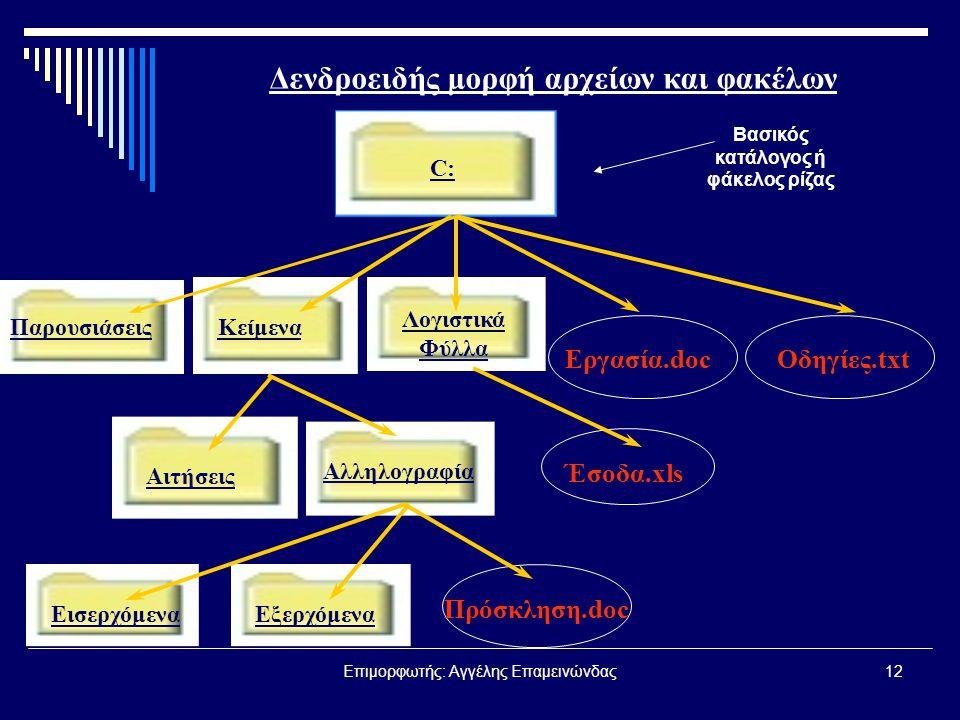 Επιμορφωτής: Αγγέλης Επαμεινώνδας12 Δενδροειδής μορφή αρχείων και φακέλων C: ΠαρουσιάσειςΚείμενα Λογιστικά Φύλλα Εργασία.docΟδηγίες.txt Αιτήσεις ΕισερχόμεναΕξερχόμενα Πρόσκληση.doc Έσοδα.xls Βασικός κατάλογος ή φάκελος ρίζας Αλληλογραφία