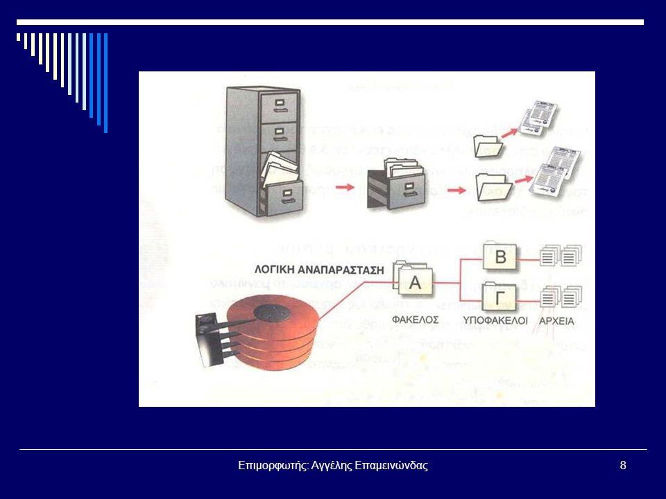 9 Η έννοια του φακέλου  Είναι ένα τμήμα του φυσικού μέσου αποθήκευσης (σκληρός δίσκος, δισκέτα κ.α.), μέσα στο οποίο μπορούμε να αποθηκεύσουμε αρχεία και άλλους φακέλους