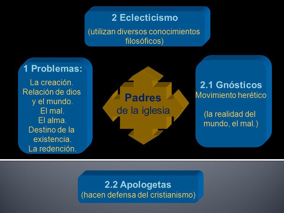 Padres de la iglesia 2 Eclecticismo (utilizan diversos conocimientos filosóficos) 1 Problemas: La creación. Relación de dios y el mundo. El mal. El al