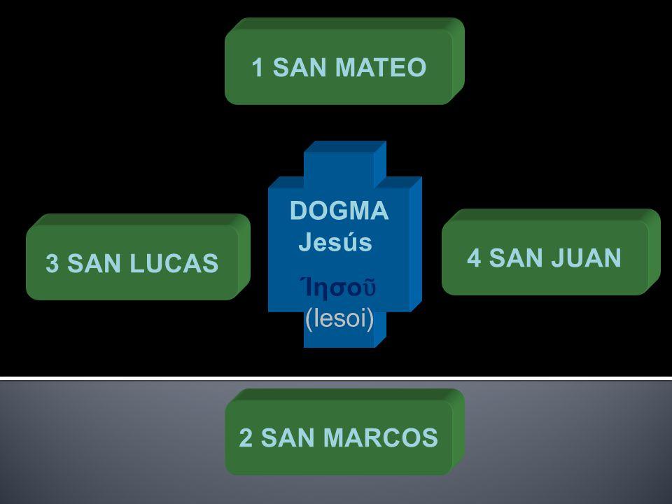 1 SAN MATEO 2 SAN MARCOS 3 SAN LUCAS 4 SAN JUAN DOGMA Jesús Ίησο ῦ (Iesoi)