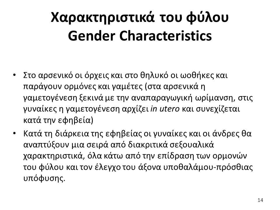 Χαρακτηριστικά του φύλου Gender Characteristics Στο αρσενικό οι όρχεις και στο θηλυκό οι ωοθήκες και παράγουν ορμόνες και γαμέτες (στα αρσενικά η γαμε