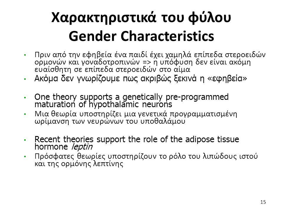 Χαρακτηριστικά του φύλου Gender Characteristics 15 Πριν από την εφηβεία ένα παιδί έχει χαμηλά επίπεδα στεροειδών ορμονών και γοναδοτροπινών => η υπόφυ