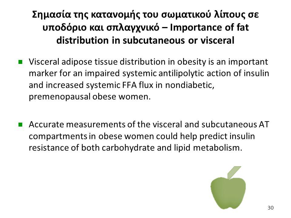 Σημασία της κατανομής του σωματικού λίπους σε υποδόριο και σπλαγχνικό – Importance of fat distribution in subcutaneous or visceral Visceral adipose ti