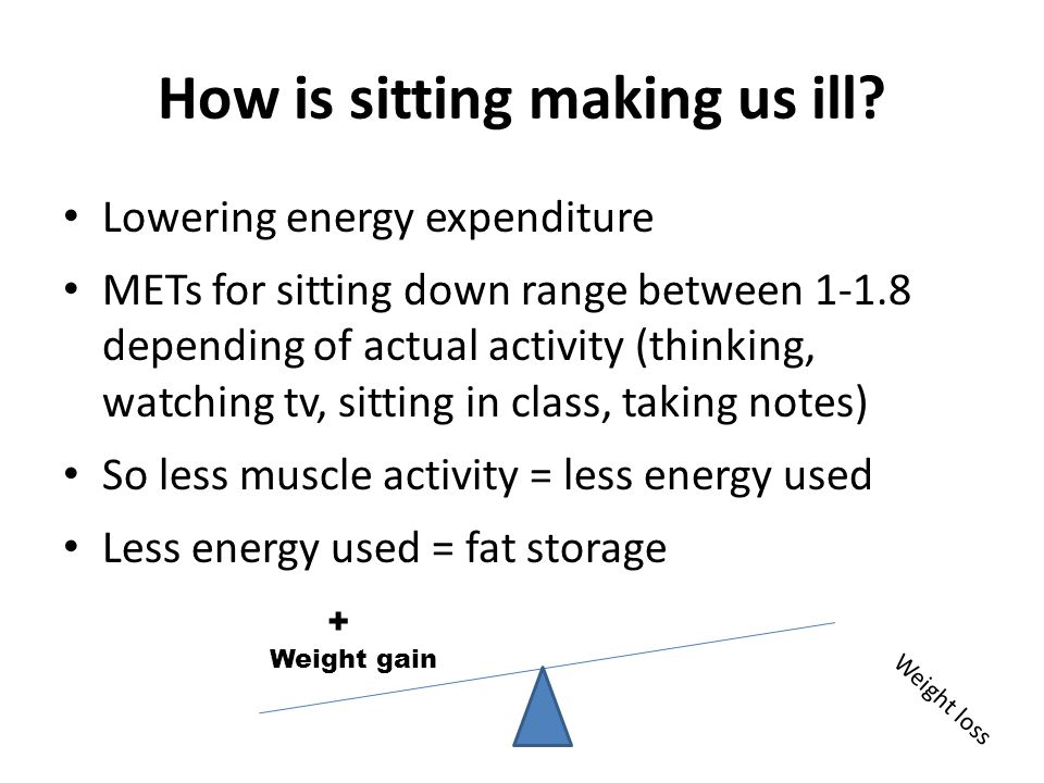 How is sitting making us ill? Lowering energy expenditure METs for sitting down range between 1-1.8 depending of actual activity (thinking, watching t