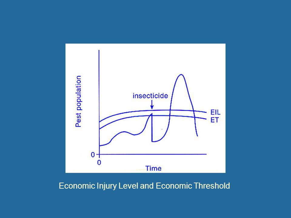 Economic Injury Level and Economic Threshold