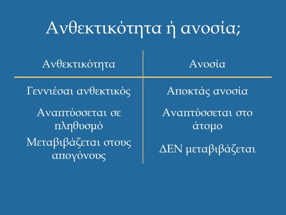Ανθεκτικότητα ή ανοσία; ΑνθεκτικότηταΑνοσία Γεννιέσαι ανθεκτικόςΑποκτάς ανοσία Αναπτύσσεται σε πληθυσμό Αναπτύσσεται στο άτομο Μεταβιβάζεται στους απο