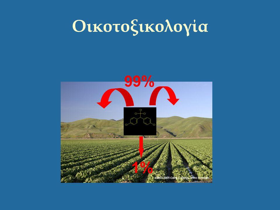 Τοξικότητα στους ανθρώπους ή σε μη-στόχους Τα περισσότερα εντομοκτόνα έχουν δράση σε μη-στόχους Όρια τοξικότητας: – Highly toxic – LD 50 0 – 50 mg/kg – Moderately toxic - LD 50 50 – 500 mg/kg – Low toxicity - LD 50 500 – 5,000 mg/kg – Nontoxic - LD 50 <5,000 mg/kg