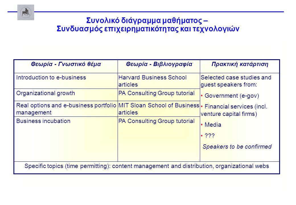 Θεωρία - Γνωστικό θέμαΘεωρία - ΒιβλιογραφίαΠρακτική κατάρτιση Introduction to e-businessHarvard Business School articles Selected case studies and guest speakers from: Government (e-gov) Financial services (incl.