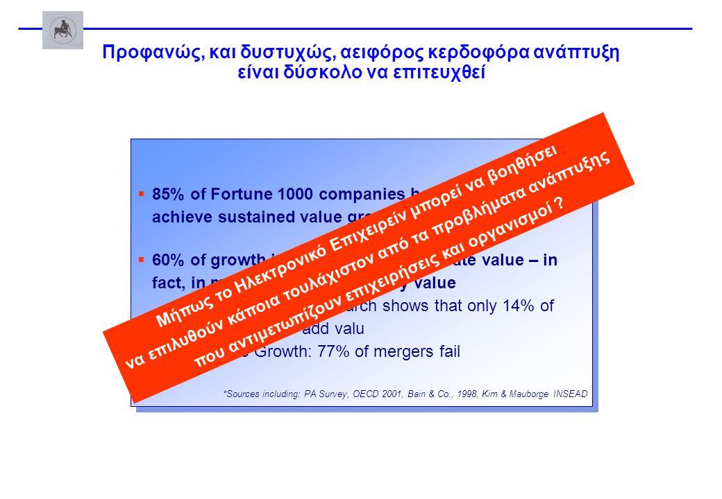 Προφανώς, και δυστυχώς, αειφόρος κερδοφόρα ανάπτυξη είναι δύσκολο να επιτευχθεί  85% of Fortune 1000 companies have been unable to achieve sustained