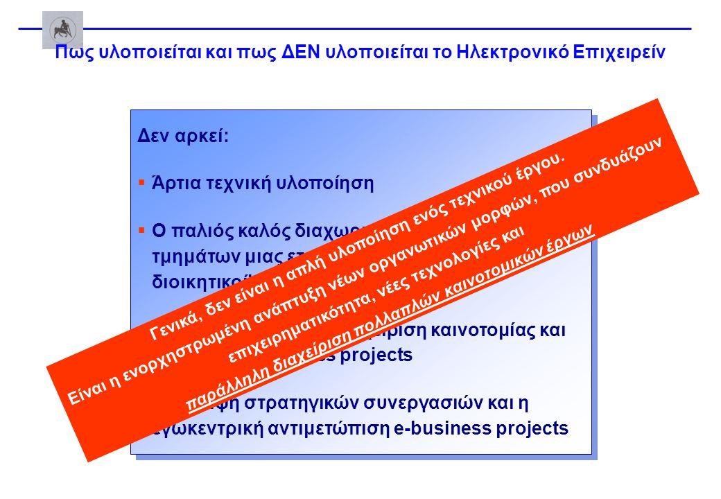 Πως υλοποιείται και πως ΔΕΝ υλοποιείται το Ηλεκτρονικό Επιχειρείν Δεν αρκεί:  Άρτια τεχνική υλοποίηση  Ο παλιός καλός διαχωρισμός μεταξύ διαφόρων τμημάτων μιας εταιρίας ('οι τεχνικοί', 'οι διοικητικοί', κλπ)  Η κεντρικοποιημένη διαχείριση καινοτομίας και σχετικών e-business projects  Η έλλειψη στρατηγικών συνεργασιών και η εγωκεντρική αντιμετώπιση e-business projects Δεν αρκεί:  Άρτια τεχνική υλοποίηση  Ο παλιός καλός διαχωρισμός μεταξύ διαφόρων τμημάτων μιας εταιρίας ('οι τεχνικοί', 'οι διοικητικοί', κλπ)  Η κεντρικοποιημένη διαχείριση καινοτομίας και σχετικών e-business projects  Η έλλειψη στρατηγικών συνεργασιών και η εγωκεντρική αντιμετώπιση e-business projects Γενικά, δεν είναι η απλή υλοποίηση ενός τεχνικού έργου.