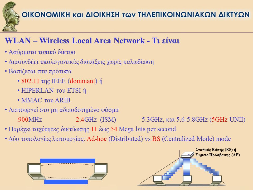 WLAN – Wireless Local Area Network - Τι είναι Ασύρματο τοπικό δίκτυο Διασυνδέει υπολογιστικές διατάξεις χωρίς καλωδίωση Βασίζεται στα πρότυπα 802.11 τ