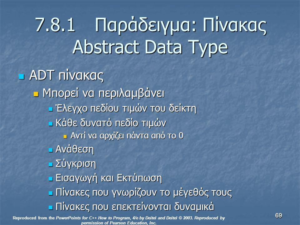 69 7.8.1 Παράδειγμα: Πίνακας Abstract Data Type ADT πίνακας ADT πίνακας Μπορεί να περιλαμβάνει Μπορεί να περιλαμβάνει Έλεγχο πεδίου τιμών του δείκτη Έλεγχο πεδίου τιμών του δείκτη Κάθε δυνατό πεδίο τιμών Κάθε δυνατό πεδίο τιμών Αντί να αρχίζει πάντα από το 0 Αντί να αρχίζει πάντα από το 0 Ανάθεση Ανάθεση Σύγκριση Σύγκριση Εισαγωγή και Εκτύπωση Εισαγωγή και Εκτύπωση Πίνακες που γνωρίζουν το μέγεθός τους Πίνακες που γνωρίζουν το μέγεθός τους Πίνακες που επεκτείνονται δυναμικά Πίνακες που επεκτείνονται δυναμικά Reproduced from the PowerPoints for C++ How to Program, 4/e by Deitel and Deitel © 2003.