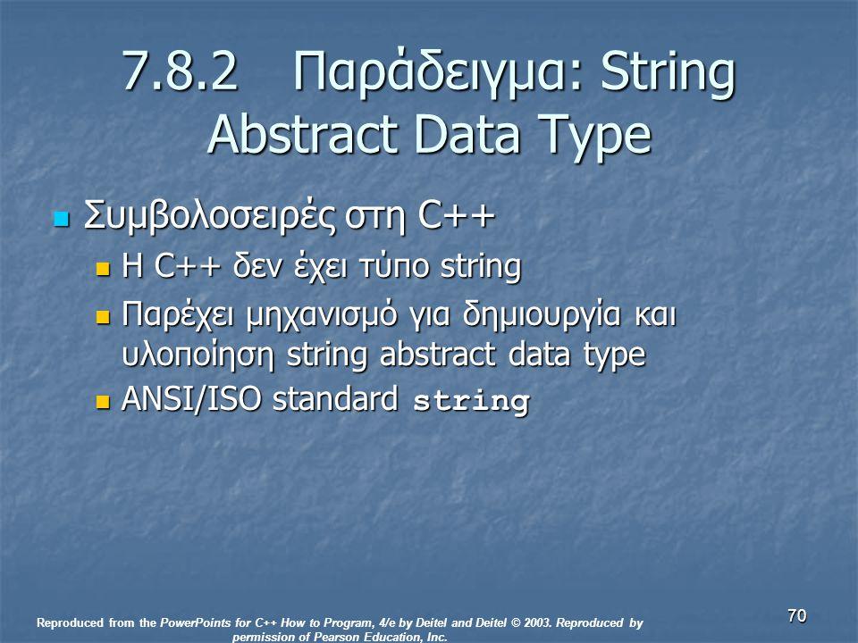 70 7.8.2Παράδειγμα: String Abstract Data Type Συμβολοσειρές στη C++ Συμβολοσειρές στη C++ Η C++ δεν έχει τύπο string Η C++ δεν έχει τύπο string Παρέχει μηχανισμό για δημιουργία και υλοποίηση string abstract data type Παρέχει μηχανισμό για δημιουργία και υλοποίηση string abstract data type ANSI/ISO standard string ANSI/ISO standard string Reproduced from the PowerPoints for C++ How to Program, 4/e by Deitel and Deitel © 2003.