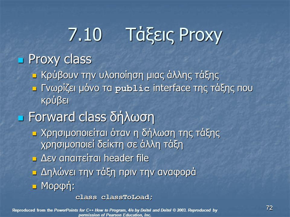 72 7.10Τάξεις Proxy Proxy class Proxy class Κρύβουν την υλοποίηση μιας άλλης τάξης Κρύβουν την υλοποίηση μιας άλλης τάξης Γνωρίζει μόνο τα public interface της τάξης που κρύβει Γνωρίζει μόνο τα public interface της τάξης που κρύβει Forward class δήλωση Forward class δήλωση Χρησιμοποιείται όταν η δήλωση της τάξης χρησιμοποιεί δείκτη σε άλλη τάξη Χρησιμοποιείται όταν η δήλωση της τάξης χρησιμοποιεί δείκτη σε άλλη τάξη Δεν απαιτείται header file Δεν απαιτείται header file Δηλώνει την τάξη πριν την αναφορά Δηλώνει την τάξη πριν την αναφορά Μορφή: Μορφή: class classToLoad; Reproduced from the PowerPoints for C++ How to Program, 4/e by Deitel and Deitel © 2003.
