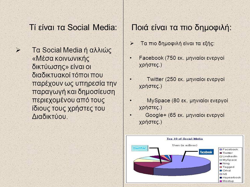 Τί είναι τα Social Media: Ποιά είναι τα πιο δημοφιλή:  Τα Social Media ή αλλιώς «Μέσα κοινωνικής δικτύωσης» είναι οι διαδικτυακοί τόποι που παρέχουν
