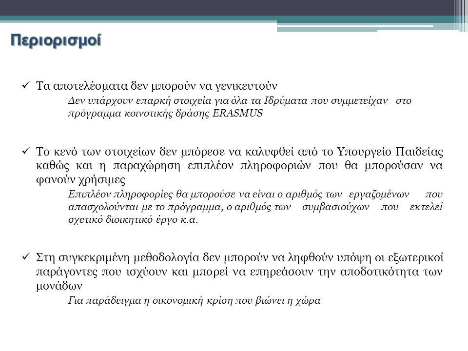 Τα αποτελέσματα δεν μπορούν να γενικευτούν Δεν υπάρχουν επαρκή στοιχεία για όλα τα Ιδρύματα που συμμετείχαν στο πρόγραμμα κοινοτικής δράσης ERASMUS To