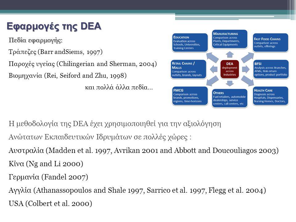 Εφαρμογές της DEA Πεδία εφαρμογής: Τράπεζες (Barr andSiems, 1997) Παροχές υγείας (Chilingerian and Sherman, 2004) Βιομηχανία (Rei, Seiford and Ζhu, 1998) και πολλά άλλα πεδία… Η μεθοδολογία της DEA έχει χρησιμοποιηθεί για την αξιολόγηση Ανώτατων Εκπαιδευτικών Ιδρυμάτων σε πολλές χώρες : Αυστραλία (Madden et al.
