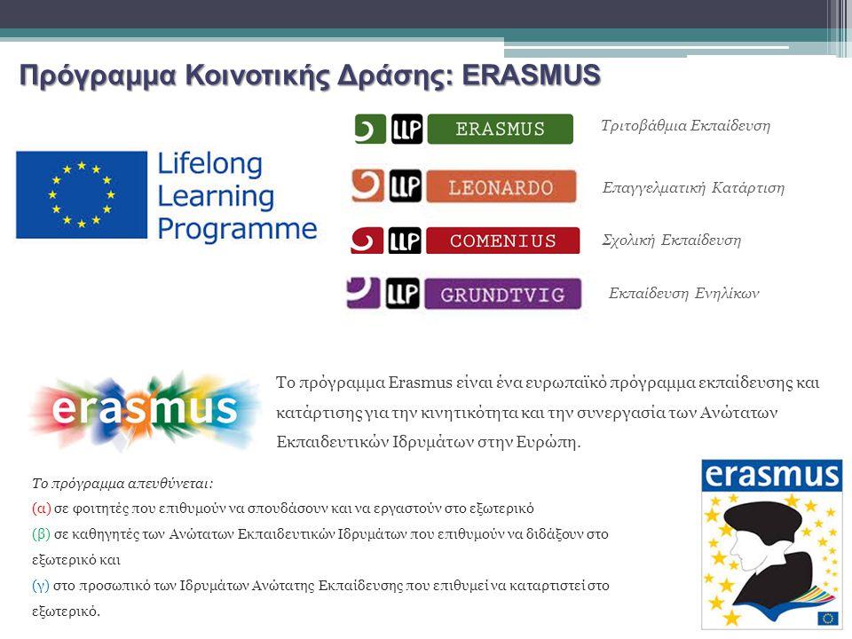 Πρόγραμμα Κοινοτικής Δράσης: ERASMUS Τριτοβάθμια Εκπαίδευση Σχολική Εκπαίδευση Εκπαίδευση Ενηλίκων Επαγγελματική Κατάρτιση Το πρόγραμμα Erasmus είναι ένα ευρωπαϊκό πρόγραμμα εκπαίδευσης και κατάρτισης για την κινητικότητα και την συνεργασία των Ανώτατων Εκπαιδευτικών Ιδρυμάτων στην Ευρώπη.